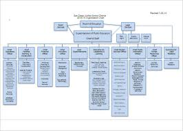Org Chart Template Excel Organizational Chart Template Excel