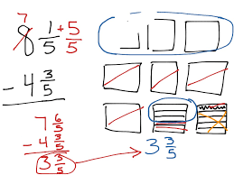 Subtracting Mixed Fractions Worksheets Subtract Mixed Numbers With Like Denominators Requiring Borrowing