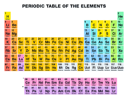 what is the purpose of the periodic table periodic table is cool madscience