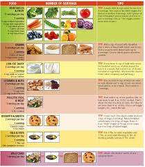 what u0027s the healthiest diet to follow if you u0027re not a vegetarian