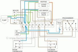 wiring diagram underfloor heating wiring diagram s plan hwon