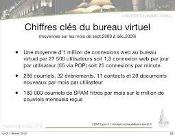 univ lyon2 bureau virtuel unique collection of bureau virtuel lyon2 dessinsdebureau info
