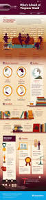 1000 images about books u003d life life u003d books on pinterest