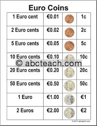 coin value chart elementary que es bitcoin core