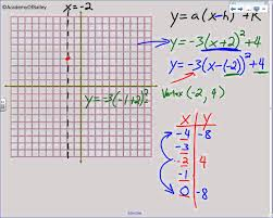 Factoring Trinomials Of The Form Ax2 Bx C Worksheet Answers 10 Mpm2 D Quadratic Relations Lessons Tes Teach