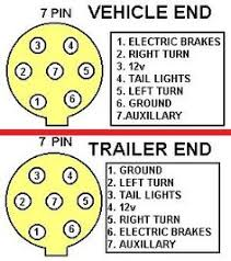 wiring trailer lights and brakes trailer wiring diagram light plug brakes hitch 4 pin way wire