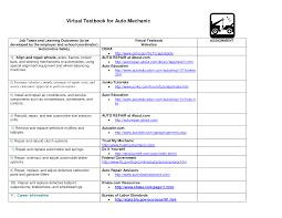 training plan 10 free pdf word documents download free