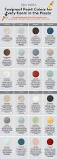 Country Living Paint Color Hall Of Fame 30 Of The Best Interior Paint Colors Coral Socks And Spaces