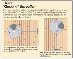 taming the buffer understanding how a wood floor buffer works
