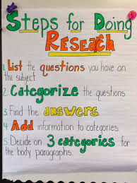 how to write a rough draft for a research paper anchor charts on research papers google search technology anchor chart on research papers