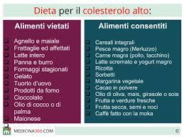 alimenti anticolesterolo per colesterolo alimenti da evitare e cibi anticolesterolo