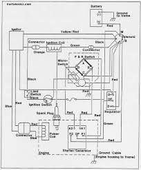 ezgo golf cart wiring diagram gas gooddy org