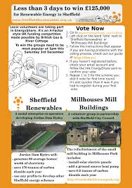 help volunteers vote to win 100 000 sheffield renewables