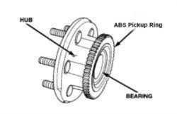 dodge ram abs light reset abs brake light on after wheel bearing replacement