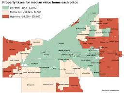 median home values tax rates for all cuyahoga county villages