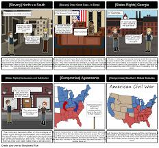 antebellum and causes of the civil war comic project