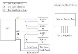 d15b2 wiring harness diagram wiring diagrams