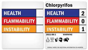 hazardous materials identification system hmis