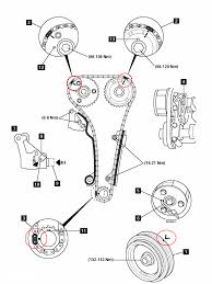nissan sentra crankshaft position sensor nissan sentra cylinder crankshaft camshaft replace my timing chain