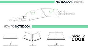 food heat l temperature concept