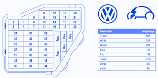 1999 vw cabrio fuse box diagram volkswagen wiring diagrams for