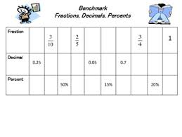 benchmark fractions decimals percent chart by math central tpt