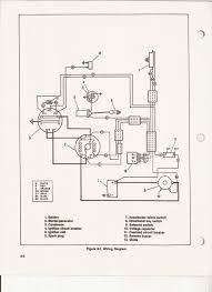 columbia par car wiring diagram 28 images vintagegolfcartparts