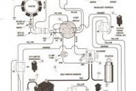 kohler 5e wiring diagram wiring diagram