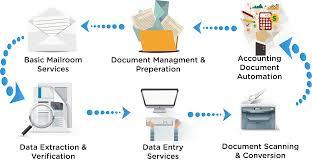 service bureau service bureau document management outsourcing australia datatime