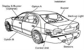 Car Blind Spot Detection Led Wireless Car Parking Sensor With Solar Sensor For Car Blind