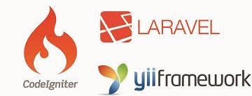 tutorial web dengan yii tutorial belajar framework web php menggunakan yii framework code