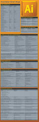 download free adobe cs5 cheat sheet infographics adobe