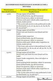 hyundai santa fe service intervals understanding hyundai service required lights yourmechanic advice
