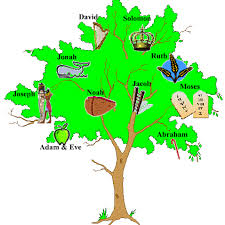 the tree sermon archive christian teaching