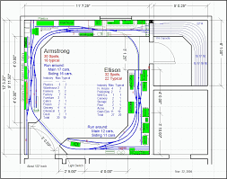 train floor plan this layout would be the perfect size for the new train room i