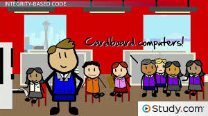 Counseling Code Of Ethics Philippines Code Of Ethics Compliance Based And Integrity Based