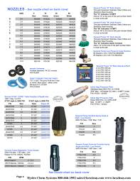 hydro tek systems parts u0026 accessories price book 2013 2014 pdf