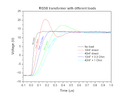Cl 2 Transformer Wiring Diagram Gate Drive Transformer Testing