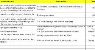 100 lessons learned best practices template distributed lean