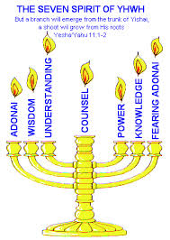menorah 7 candles yeshua menorah menorah meaning pinteres