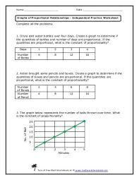 7 2 e represent proportional relationships using graphs tables