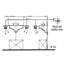 Kitchen Exhaust System Design Exhaust And Ventilation Systems Kitchen Exhaust Systems