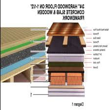hardwood floor underlayment houses flooring picture ideas blogule