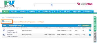 pdca plan u003edo u003echeck u003eact solution and application