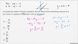 solving linear equations and linear inequalities u2014 basic example