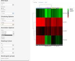 dendrogram creative data solutions