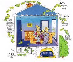 energy efficiency tulsa home builder custom homes and pre built