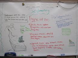 a3 rock types notes mr hansen u0027s class website