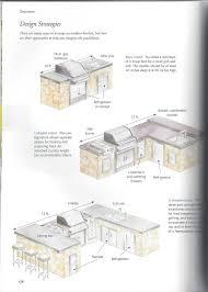 cabinet outdoor kitchen layout outdoor kitchen layout idea