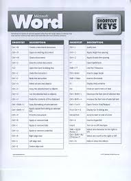 word shortcut keys jpg 2550 3509 shortcuts pinterest